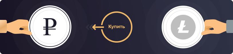 Купить Litecoin за рубли