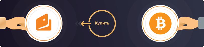 Перевести Яндекс.Деньги в Биткоин