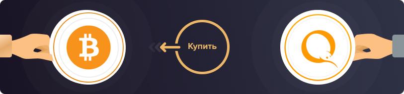 Перевести рубли с Киви на Биткоин