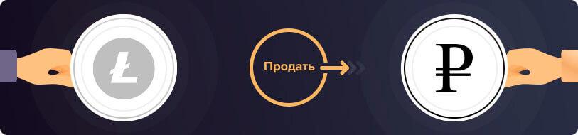Продать Litecoin