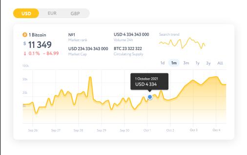 0 2 bitcoin a gbp)